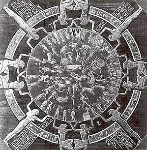 The Zodiac Circle at the Temple of Hathor, Dendera, Egypt